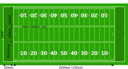 medidas de un campo de futbol americano con cesped sintetico